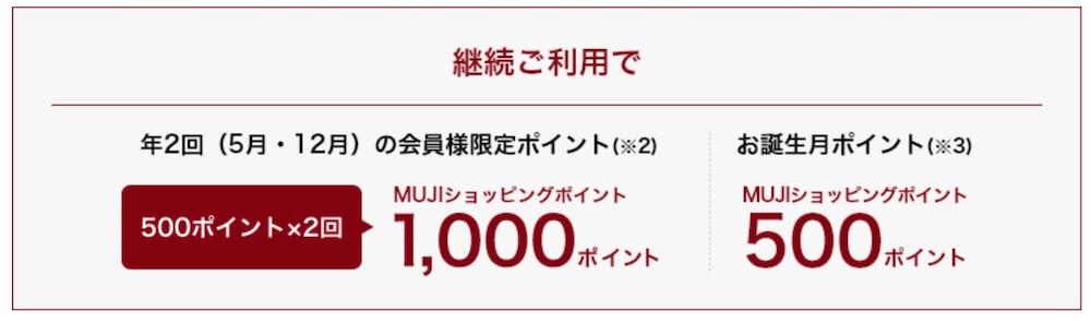 MUJIカード、ポイント表